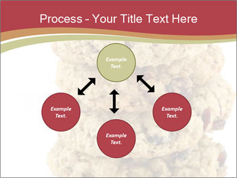 Sweet Cookie PowerPoint Templates - Slide 91