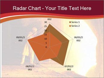 Industrial PowerPoint Template - Slide 51
