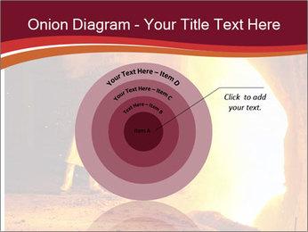 Industrial PowerPoint Template - Slide 61