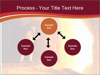 Industrial PowerPoint Template - Slide 91