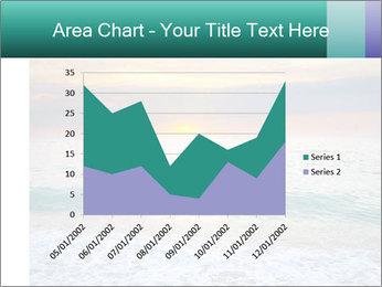 Seaside Sunset PowerPoint Templates - Slide 53