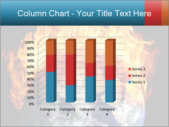 Burning earth globe PowerPoint Template - Slide 50