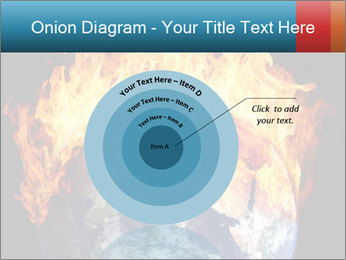 Burning earth globe PowerPoint Template - Slide 61