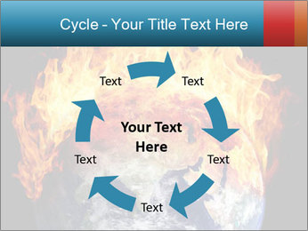 Burning earth globe PowerPoint Templates - Slide 62