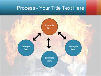Burning earth globe PowerPoint Template - Slide 91