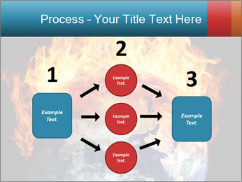 Burning earth globe PowerPoint Template - Slide 92