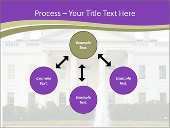 The White House PowerPoint Templates - Slide 91