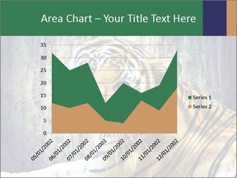 Tiger PowerPoint Templates - Slide 53