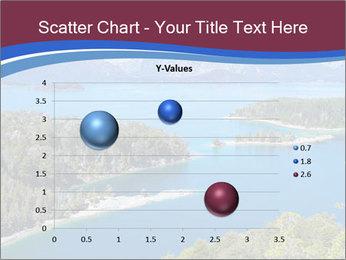 Victoria Island PowerPoint Template - Slide 49