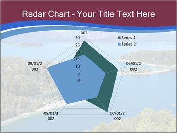 Victoria Island PowerPoint Template - Slide 51