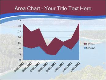 Victoria Island PowerPoint Template - Slide 53