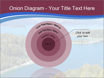 Victoria Island PowerPoint Template - Slide 61
