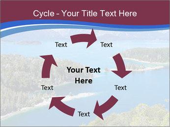 Victoria Island PowerPoint Template - Slide 62