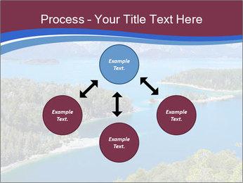 Victoria Island PowerPoint Template - Slide 91