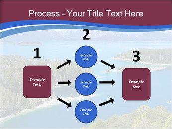 Victoria Island PowerPoint Template - Slide 92