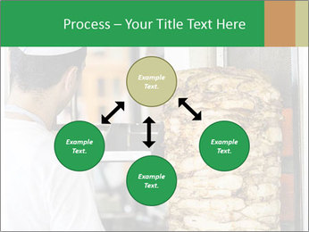 Shawarma PowerPoint Template - Slide 91