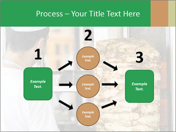 Shawarma PowerPoint Template - Slide 92