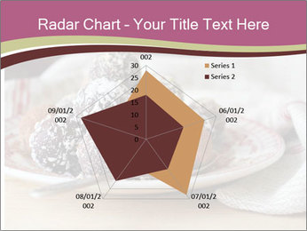 Plate With Truffles PowerPoint Template - Slide 51