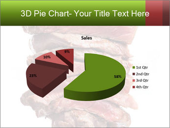 Sirloin Steak PowerPoint Templates - Slide 35