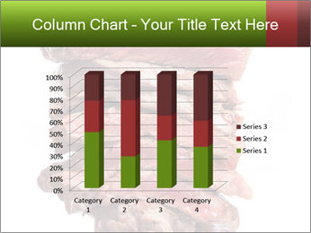Sirloin Steak PowerPoint Templates - Slide 50