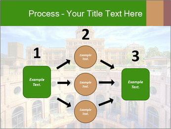 Texas State Capitol Building PowerPoint Template - Slide 92