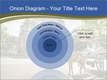Horse Drawn Carriage parking PowerPoint Templates - Slide 61