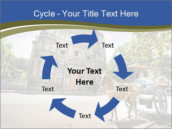 Horse Drawn Carriage parking PowerPoint Templates - Slide 62