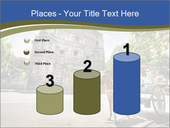 Horse Drawn Carriage parking PowerPoint Templates - Slide 65