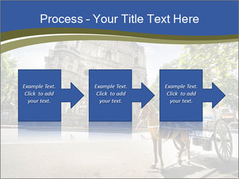 Horse Drawn Carriage parking PowerPoint Templates - Slide 88