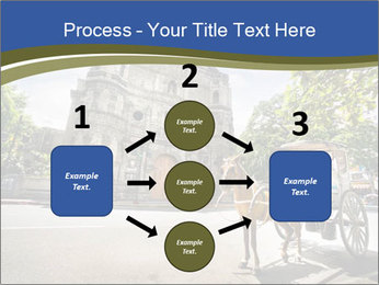 Horse Drawn Carriage parking PowerPoint Templates - Slide 92
