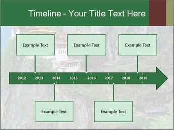 Taktsang Palphug Monastery PowerPoint Template - Slide 28