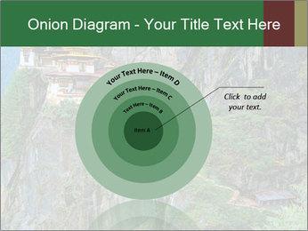 Taktsang Palphug Monastery PowerPoint Template - Slide 61