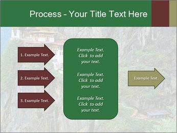 Taktsang Palphug Monastery PowerPoint Template - Slide 85