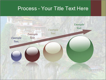 Taktsang Palphug Monastery PowerPoint Template - Slide 87