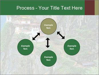 Taktsang Palphug Monastery PowerPoint Template - Slide 91
