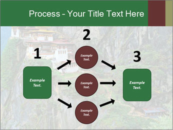 Taktsang Palphug Monastery PowerPoint Template - Slide 92