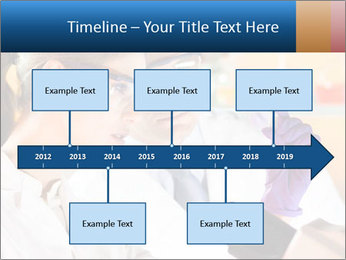 Lab Experiment PowerPoint Template - Slide 28