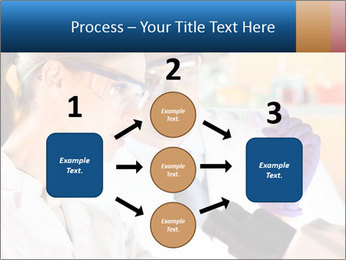 Lab Experiment PowerPoint Template - Slide 92