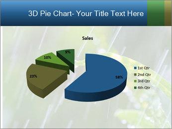 Seasonal Rain PowerPoint Template - Slide 35