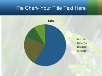 Seasonal Rain PowerPoint Templates - Slide 36