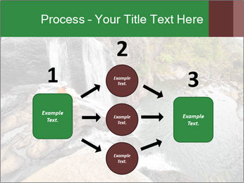 National Park, Sri Lanka PowerPoint Template - Slide 92