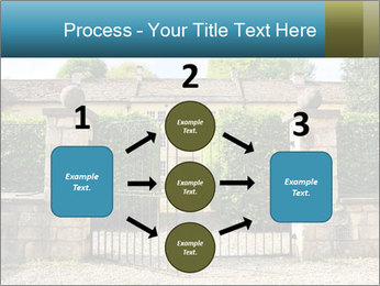 Gated Entrance PowerPoint Template - Slide 92