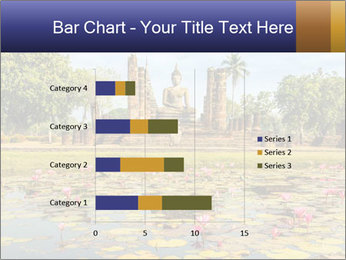 Buddha Statue at Wat Mahathat in Sukhothai Historical Park PowerPoint Templates - Slide 52
