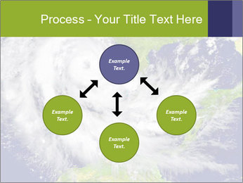 Huge hurricane PowerPoint Template - Slide 91