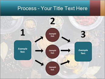 Set of spices PowerPoint Template - Slide 92