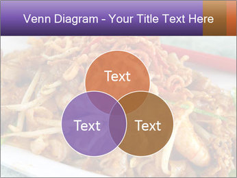 Penang Fried Noodle PowerPoint Template - Slide 33
