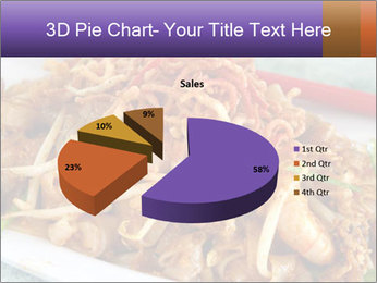 Penang Fried Noodle PowerPoint Template - Slide 35