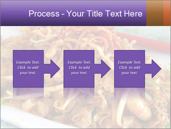 Penang Fried Noodle PowerPoint Template - Slide 88