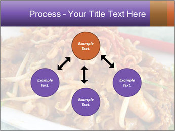 Penang Fried Noodle PowerPoint Template - Slide 91