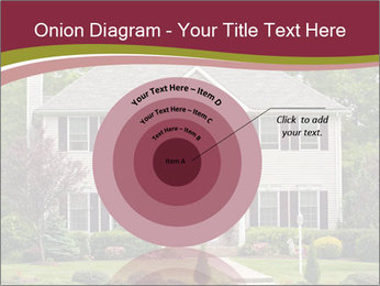 A large custom built luxury house in a residential neighborhood PowerPoint Templates - Slide 61